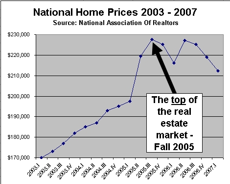 the_top_of_the_real_estate_market-.jpg